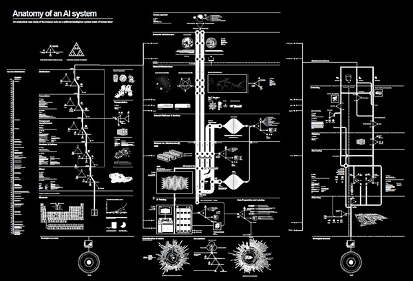 anatomy_of_an_ai_system